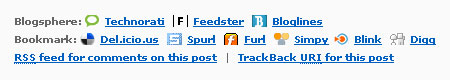 Submit It WordPress Plugin